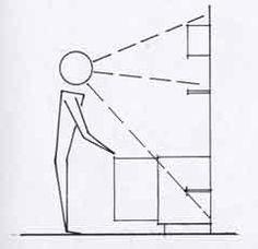 La ergonomía estudia la relación entre las medidas y formas humanas y las de los objetos, para que estos sean lo más funcionales posibles.   #Esmadeco.