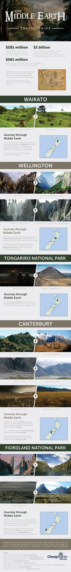 The Middle Earth Travel Guide Infographic. For a FREE study New Zealand consultation, contact EIG today at: info@imelite.org