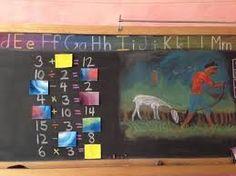 four process gnomes waldorf blackboard - Google Search
