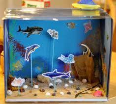 Ocean habitat Ocean Projects, Animal Projects, Science Projects, School Projects, Projects For Kids, Diy And Crafts, Crafts For Kids, Science For Kids, Activities For Kids