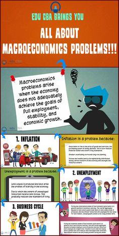 http://www.educba.com/macroeconomics-problems/ Macroeconomics Problems can affect the economy in a major way. This article on Macroeconomics Problems highlights the causes and effects of those problems in detail.
