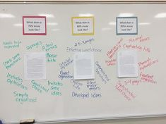 I wanted to show my students exactly what a good essay should look like. I posted examples and characteristics of essays that would have received grades of and Do with paragraphs beginning of year. Writing Strategies, Writing Lessons, Teaching Writing, Teaching Strategies, Writing Activities, Essay Writing, Teaching English, Teaching Ideas, Persuasive Essays