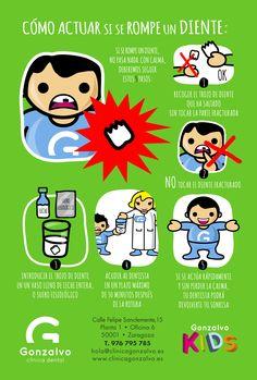 #GONSEJO Nº02: Cómo actuar si se rompe un diente.
