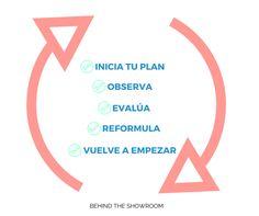 Acción: CREAR UNA MARCA DE MODA (PARTE V) | Behind the showroom #estrategia #marcademoda #fashionbrand #behindtheshowroom