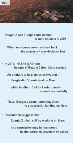 Beagle 2 Mars probe was 'excruciatingly close' to success #Funding #Startup #VC http://arzillion.com/S/WNO7l9