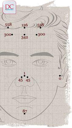 Facioterapia - Dien Chan, la auténtica reflexología facial Vietnamita
