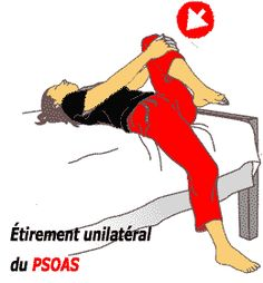 Psoas Iliaque, Tonifier Son Corps, Disney Characters, Fictional Characters, Health Fitness, Gym, Stretching, Home Fitness, Workout Exercises