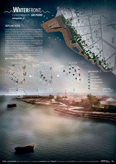 Waterfront Comunidade São Pedro by Caroline Coninck