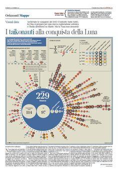 Il team grafico del Corriere della Sera