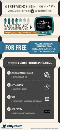4 Free Video Editing Software for Your Marketing Videos [Infographic]