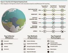 2014 DSS Targeting U.S. Technologies Report