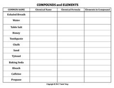 worksheet elements and compounds 3 product from mrterrysscience on. Black Bedroom Furniture Sets. Home Design Ideas