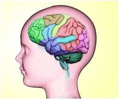 Predicting Epileptic Seizures Probable With Musical Brain Patterns