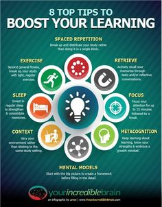 Learning theory - 8 Top Tips to Boost Your Learning (Infograph) – Learning theory Learning Tips, Learning Theory, Learning Styles, Teaching Strategies, Learning Spanish, Spanish Games, Learning Process, Study Techniques, Learning Techniques