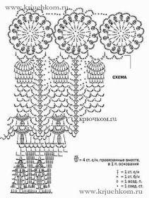 Saias em Crochê Modelos Variados com Gráfico - Katia Ribeiro Crochê Moda e Decoração
