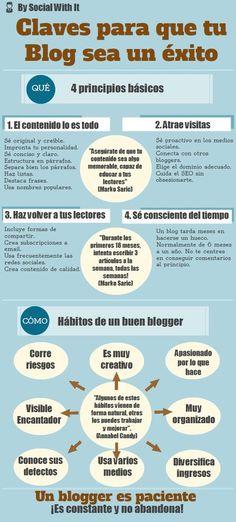 Infografía en español que muestra las claves para que tu blog sea un éxito.