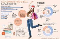 Ignacio Gómez Escobar / Asesor consultor Retail / Investigador: Ofertas de final de noviembre representan ahorros de hasta 70%