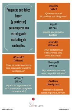 Infografía: estrategia de marketing de contenidos