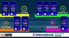 International Boatcare Range - COMPLETE SOLUTION #InternationalYachtPaint https://www.eastmarineasia.com/collections/international-yacht-paint #EastMarine