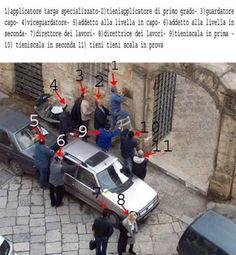 Organigramma di una azienda Italiana... da precisare SOLO IN ITALIA   ByGenteAllegra
