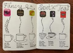 How to Start a Travel Journal by Christina Houck