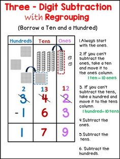 Three Digit Subtraction with Regrouping Teaching Subtraction, Teaching Math, Maths, Math Strategies, Math Resources, Subtraction Strategies, Math Charts, Math Anchor Charts, Math Practice Worksheets