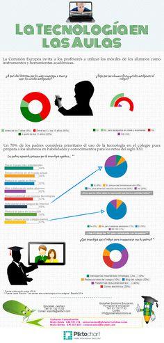Infografía---La-tecnología-en-las-aulas