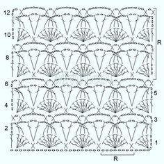 #pinterest #tudodecroche #handmade #modelo #squares #quadrado #gráfico #grafico #tapetedecroche #pontodecroche #tudodecroche #handmad #crochês