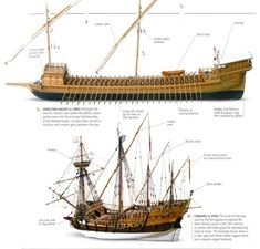 Top : Venetian galley. Bottom : Portuguese caravel