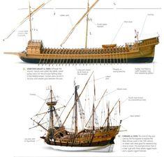 Top : Venetian galley. Bottom : Portuguese caravel