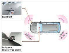 Toyota SafetyTechnology   Ken Shaw Toyota