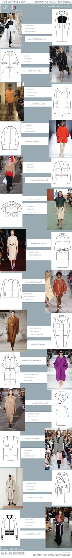 runway spring 2018 key shapes are already on modacable.com!!! follow us for more!!!