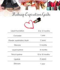 Do you hold onto your products a little too long? Here's a makeup expiration guide to make it easier for you to know what to keep or toss.