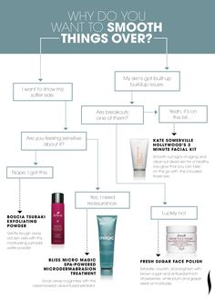 Why do you want to smooth things over? #skinstant #Sephora