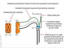 grounding and bonding of cable trays electrical engineering rh pinterest com isolated ground panel wiring diagram isolated ground system wiring diagram
