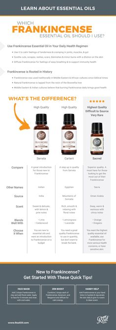 Learn the differences between Frankincense Essential Oils