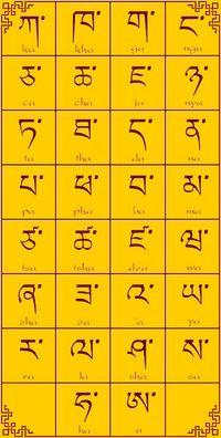 + กู ซู ซาง โป.. ภูฏาน ศึกษา +