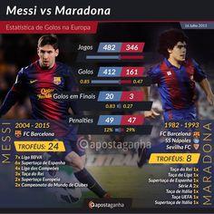 Infografia AG - Leo Messi e Diego Maradona na Europa   Duas lendas do futebol mundial, frente a frente no #ApostaGanha!   Apesar dos números darem vantagem clara a #Messi, muitos fãs destacam a técnica fabulosa de #Maradona em campo. Qual destes dois é, na tua opinião, o melhor? ;)   #apostasdesportivas #apostasonline #futebol