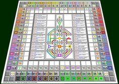 Gene Keys - 64 ... link to spreadsheet