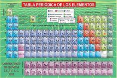 Pin de capv en tabla periodica de los elementos pinterest tabla tabla periodica de los elementos completa hd tabla periodica pdf numeros de oxidacion tabla periodica completa urtaz Image collections