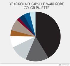 Year-Round Capsule Wardrobe: The Process