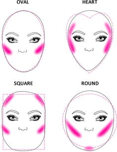 MUST SEE Beautiful Blush Tips Worth Trying!