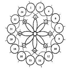 Tatting patterns – Motif – rosette 2