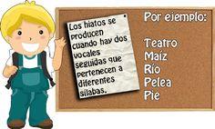 25 Ideas De Hiatos Diptongo Diptongo Ortografia Española Reglas Ortograficas