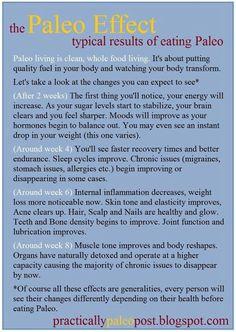 The Paleo Effect - I've noticed a change since I started Feb 2014