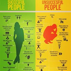 A successful comparison. www.garygreenfield.com