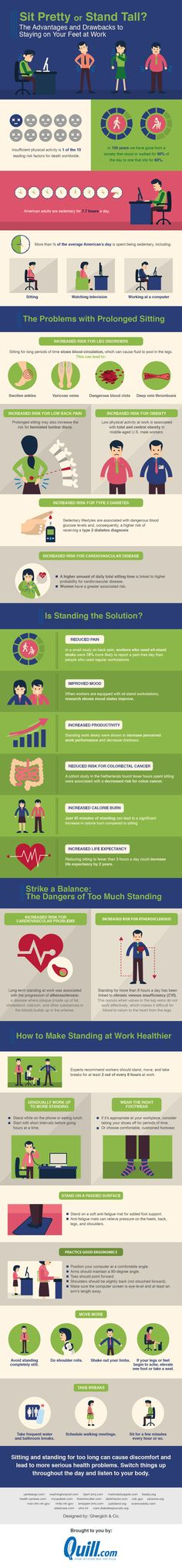Infographic: The Advantages And Drawbacks Of Staying On Your Feet At Work - DesignTAXI.com