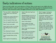 postcard_early-indicators-of-autism
