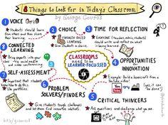 Een inspirerende afbeelding over het nieuwe leren.