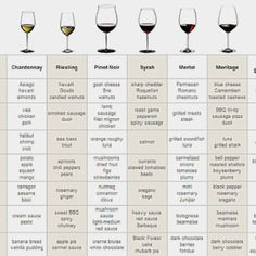 Wine 66547 2008 Ceretto Asij Barbaresco Docg Italy together with Wine moreover Karma Kitchen Mystic furthermore Napoli In Vespa Per Wine The City likewise Azienda Agricola Ronchi. on italian vineyards